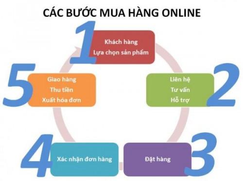 500-quy_trinh_mua_hang